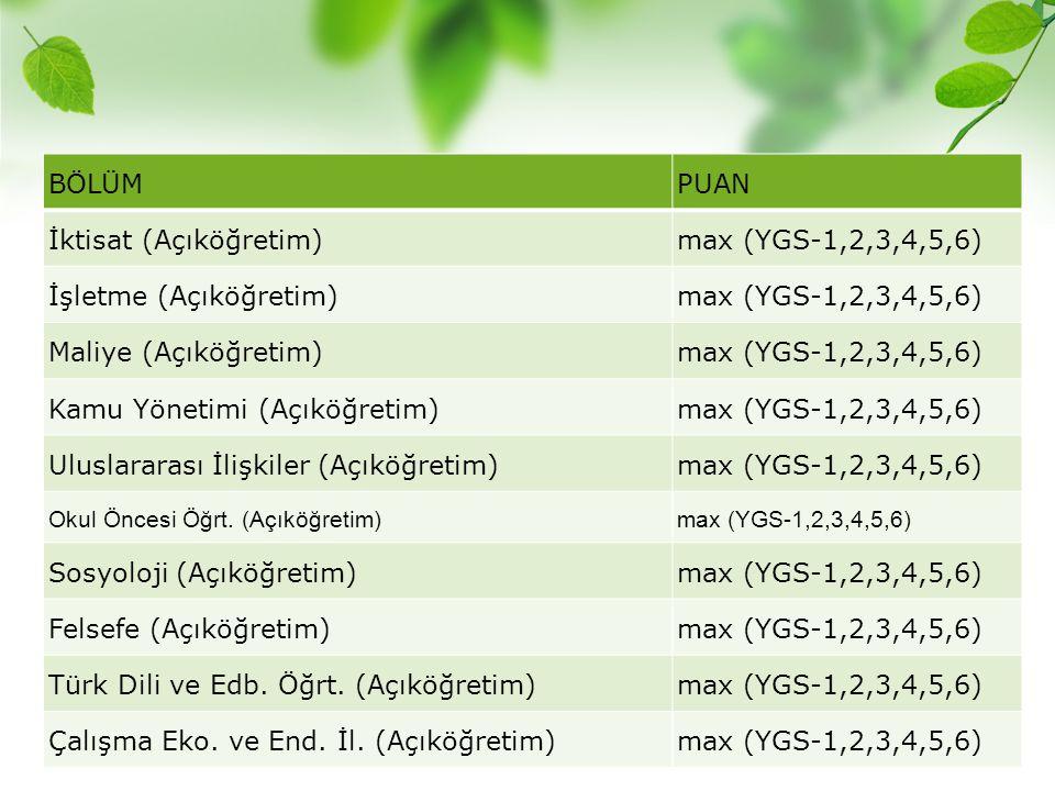 BÖLÜMPUAN İktisat (Açıköğretim)max (YGS-1,2,3,4,5,6) İşletme (Açıköğretim)max (YGS-1,2,3,4,5,6) Maliye (Açıköğretim)max (YGS-1,2,3,4,5,6) Kamu Yönetim