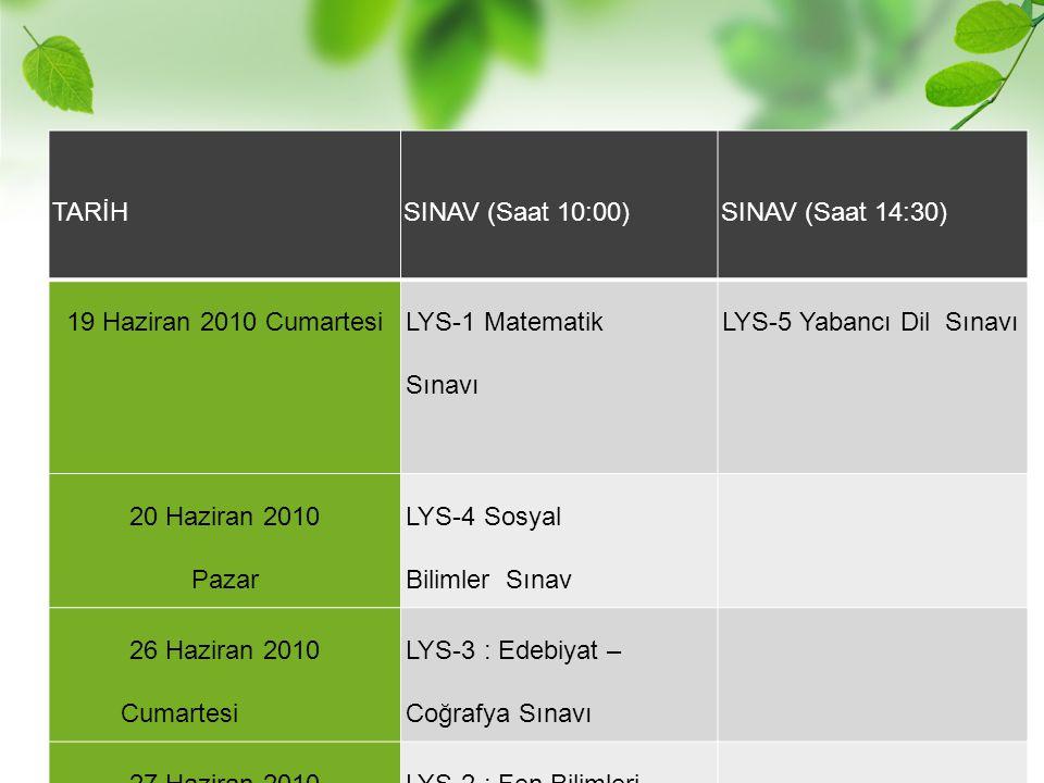 TARİHSINAV (Saat 10:00)SINAV (Saat 14:30) 19 Haziran 2010 CumartesiLYS-1 Matematik Sınavı LYS-5 Yabancı Dil Sınavı 20 Haziran 2010 Pazar LYS-4 Sosyal