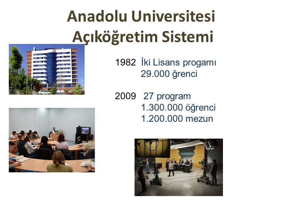 1982 İki Lisans progamı 29.000 ğrenci 2009 27 program 1.300.000 öğrenci 1.200.000 mezun