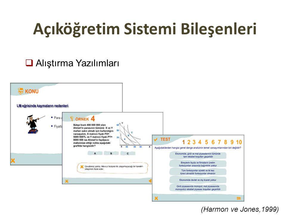 (Harmon ve Jones,1999)  Alıştırma Yazılımları Açıköğretim Sistemi Bileşenleri