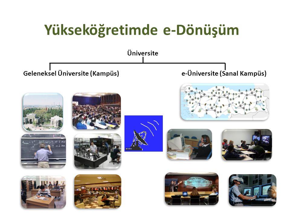 Üniversite Geleneksel Üniversite (Kampüs)e-Üniversite (Sanal Kampüs) Yükseköğretimde e-Dönüşüm