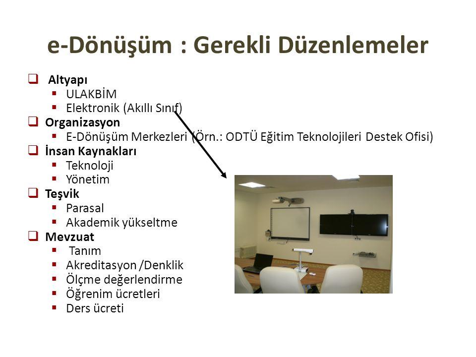 e-Dönüşüm : Gerekli Düzenlemeler  Altyapı  ULAKBİM  Elektronik (Akıllı Sınıf)  Organizasyon  E-Dönüşüm Merkezleri (Örn.: ODTÜ Eğitim Teknolojiler