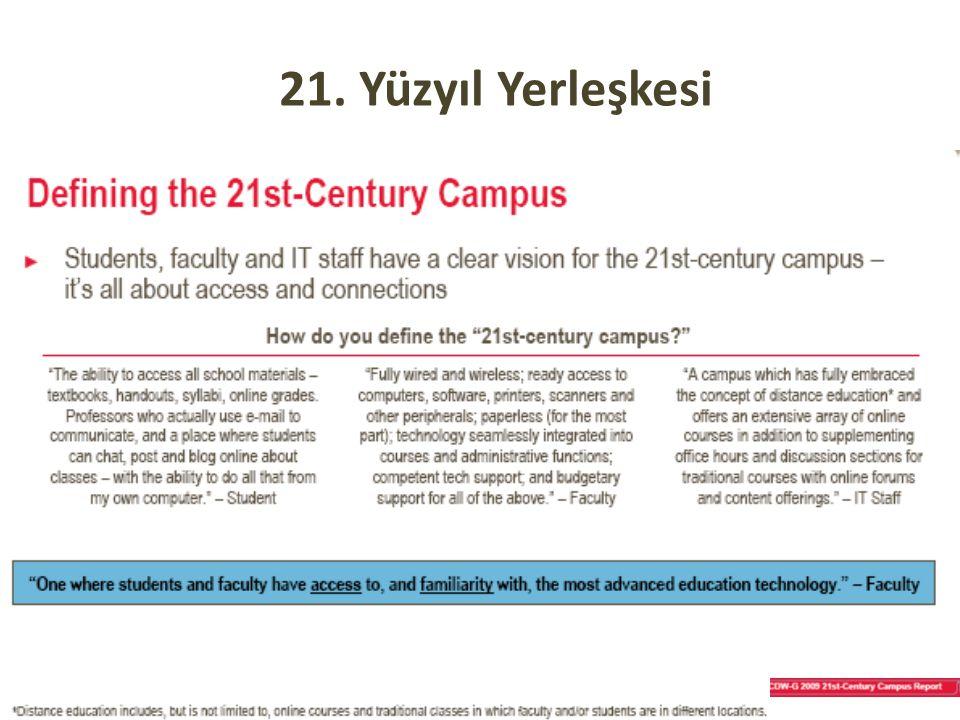 21. Yüzyıl Yerleşkesi