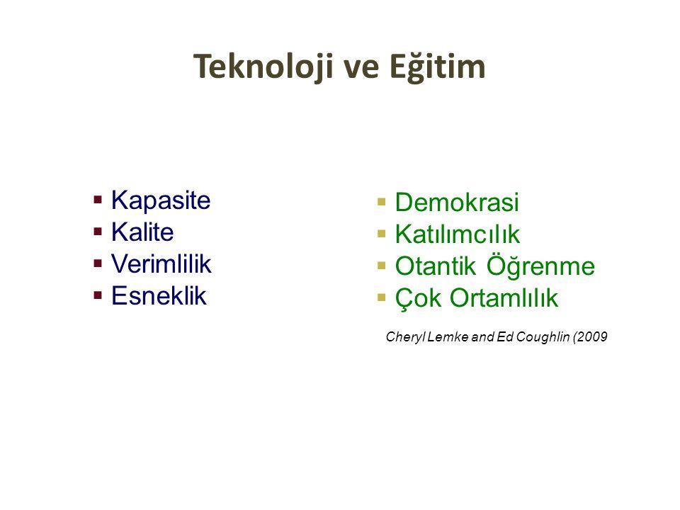 Anadolu Universitsi Açıköğretim Sistemi YnANAPOD (e-Exam)