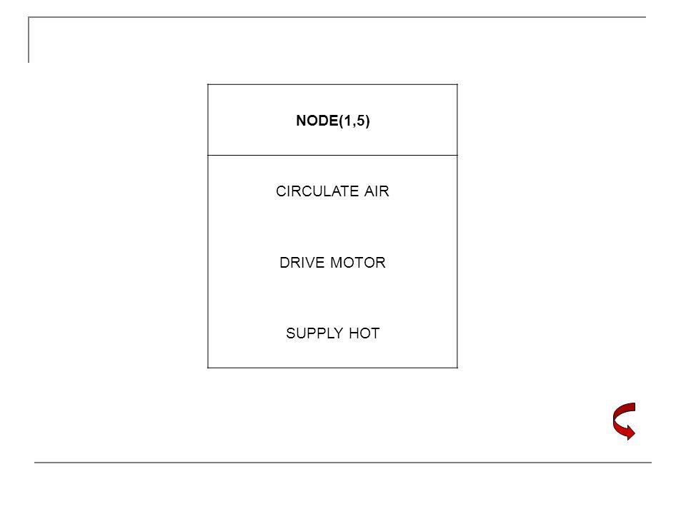 NODE(1,5) CIRCULATE AIR DRIVE MOTOR SUPPLY HOT