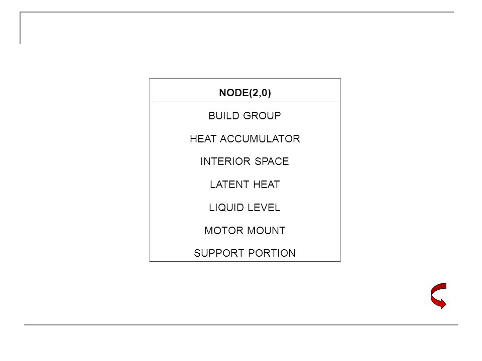 NODE(2,0) BUILD GROUP HEAT ACCUMULATOR INTERIOR SPACE LATENT HEAT LIQUID LEVEL MOTOR MOUNT SUPPORT PORTION