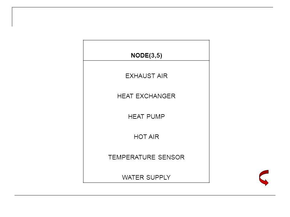 NODE(3,5) EXHAUST AIR HEAT EXCHANGER HEAT PUMP HOT AIR TEMPERATURE SENSOR WATER SUPPLY