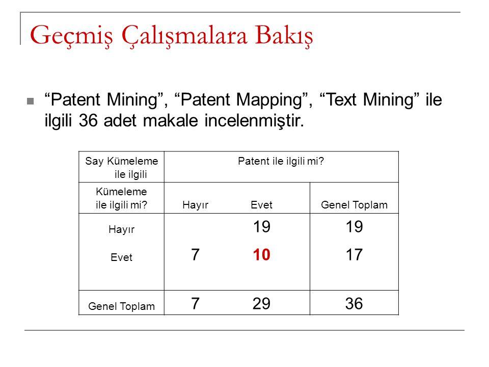 Geçmiş Çalışmalara Bakış Say Kümeleme ile ilgili Patent ile ilgili mi? Kümeleme ile ilgili mi?HayırEvetGenel Toplam Hayır 19 Evet 71017 Genel Toplam 7