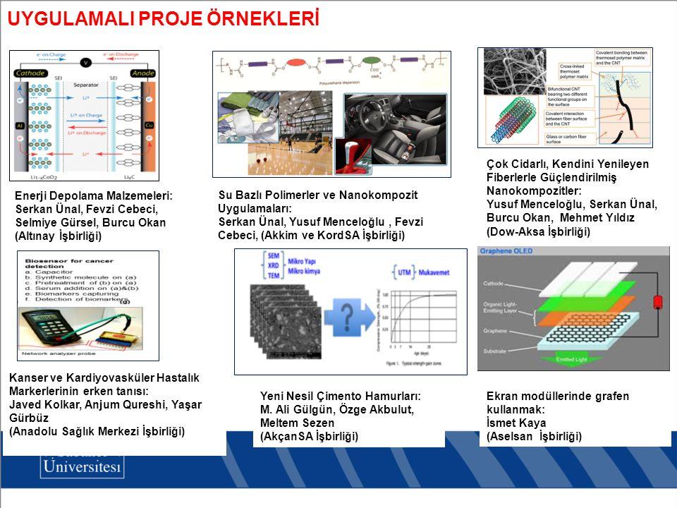 UYGULAMALI PROJE ÖRNEKLERİ Enerji Depolama Malzemeleri: Serkan Ünal, Fevzi Cebeci, Selmiye Gürsel, Burcu Okan (Altınay İşbirliği) Su Bazlı Polimerler ve Nanokompozit Uygulamaları: Serkan Ünal, Yusuf Menceloğlu, Fevzi Cebeci, (Akkim ve KordSA İşbirliği) Yeni Nesil Çimento Hamurları: M.