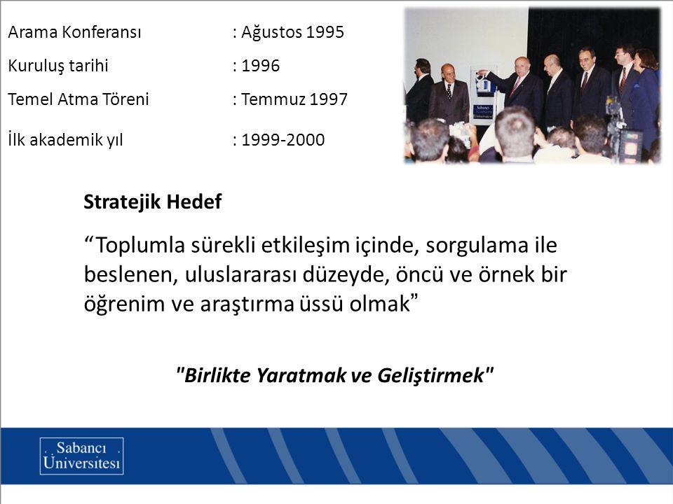 Öğrenim Toplumla Etkileşim Araştırma Kampus Hayatı Arama Konferansı Kuruluş tarihi Temel Atma Töreni : Ağustos 1995 : 1996 : Temmuz 1997 İlk akademik yıl: 1999-2000 Toplumla sürekli etkileşim içinde, sorgulama ile beslenen, uluslararası düzeyde, öncü ve örnek bir öğrenim ve araştırma üssü olmak Stratejik Hedef Birlikte Yaratmak ve Geliştirmek