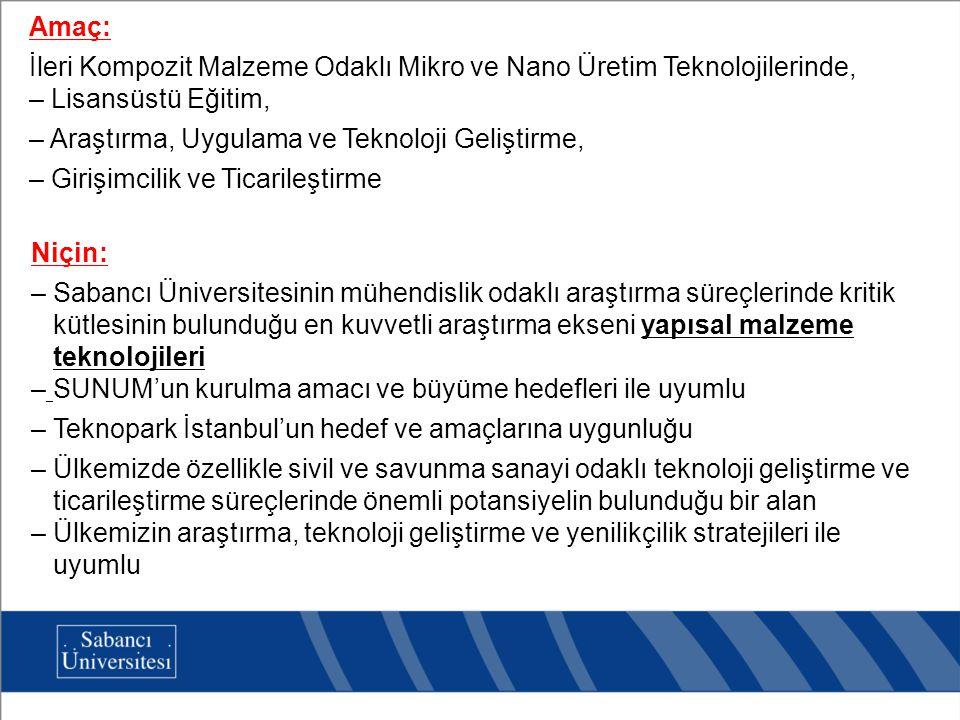 Amaç: İleri Kompozit Malzeme Odaklı Mikro ve Nano Üretim Teknolojilerinde, – Lisansüstü Eğitim, – Araştırma, Uygulama ve Teknoloji Geliştirme, – Girişimcilik ve Ticarileştirme Niçin: – Sabancı Üniversitesinin mühendislik odaklı araştırma süreçlerinde kritik kütlesinin bulunduğu en kuvvetli araştırma ekseni yapısal malzeme teknolojileri – SUNUM'un kurulma amacı ve büyüme hedefleri ile uyumlu – Teknopark İstanbul'un hedef ve amaçlarına uygunluğu – Ülkemizde özellikle sivil ve savunma sanayi odaklı teknoloji geliştirme ve ticarileştirme süreçlerinde önemli potansiyelin bulunduğu bir alan – Ülkemizin araştırma, teknoloji geliştirme ve yenilikçilik stratejileri ile uyumlu
