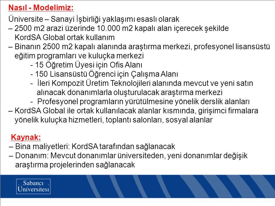 Nasıl - Modelimiz: Üniversite – Sanayi İşbirliği yaklaşımı esaslı olarak – 2500 m2 arazi üzerinde 10.000 m2 kapalı alan içerecek şekilde KordSA Global