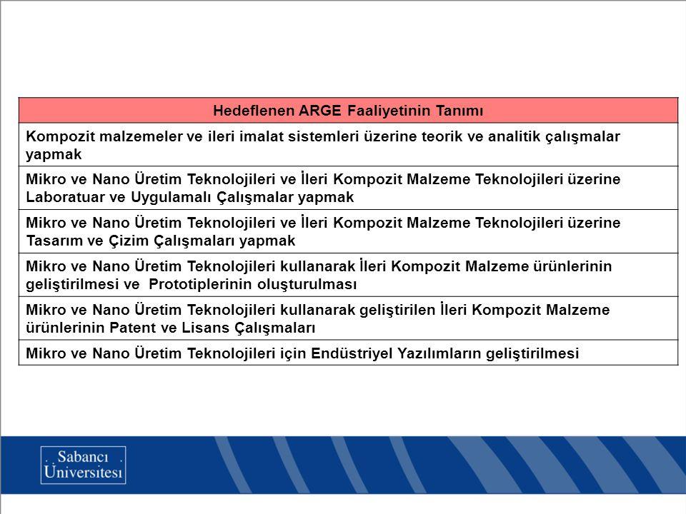 Hedeflenen ARGE Faaliyetinin Tanımı Kompozit malzemeler ve ileri imalat sistemleri üzerine teorik ve analitik çalışmalar yapmak Mikro ve Nano Üretim Teknolojileri ve İleri Kompozit Malzeme Teknolojileri üzerine Laboratuar ve Uygulamalı Çalışmalar yapmak Mikro ve Nano Üretim Teknolojileri ve İleri Kompozit Malzeme Teknolojileri üzerine Tasarım ve Çizim Çalışmaları yapmak Mikro ve Nano Üretim Teknolojileri kullanarak İleri Kompozit Malzeme ürünlerinin geliştirilmesi ve Prototiplerinin oluşturulması Mikro ve Nano Üretim Teknolojileri kullanarak geliştirilen İleri Kompozit Malzeme ürünlerinin Patent ve Lisans Çalışmaları Mikro ve Nano Üretim Teknolojileri için Endüstriyel Yazılımların geliştirilmesi