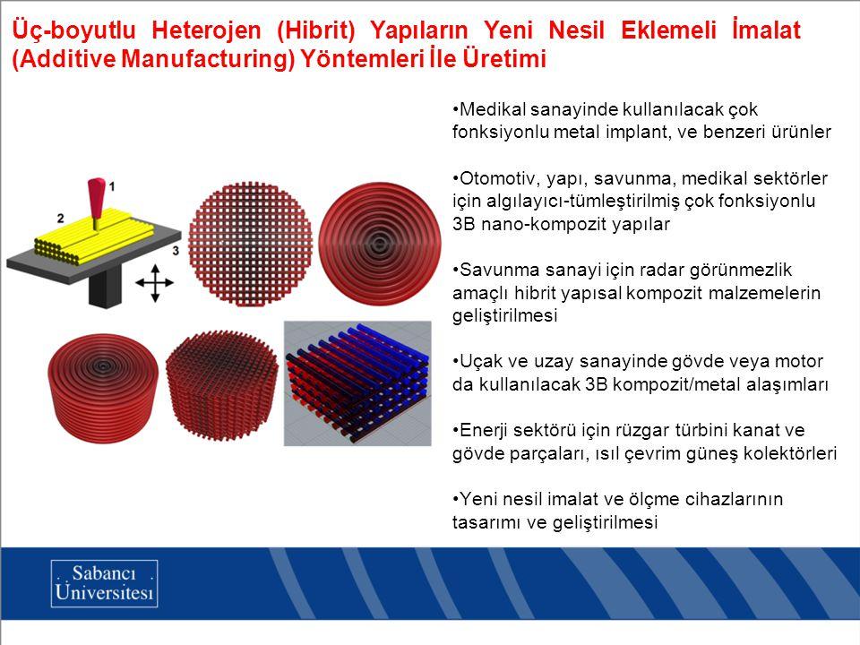 Üç-boyutlu Heterojen (Hibrit) Yapıların Yeni Nesil Eklemeli İmalat (Additive Manufacturing) Yöntemleri İle Üretimi Medikal sanayinde kullanılacak çok fonksiyonlu metal implant, ve benzeri ürünler Otomotiv, yapı, savunma, medikal sektörler için algılayıcı-tümleştirilmiş çok fonksiyonlu 3B nano-kompozit yapılar Savunma sanayi için radar görünmezlik amaçlı hibrit yapısal kompozit malzemelerin geliştirilmesi Uçak ve uzay sanayinde gövde veya motor da kullanılacak 3B kompozit/metal alaşımları Enerji sektörü için rüzgar türbini kanat ve gövde parçaları, ısıl çevrim güneş kolektörleri Yeni nesil imalat ve ölçme cihazlarının tasarımı ve geliştirilmesi