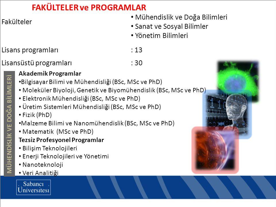 FAKÜLTELER ve PROGRAMLAR Fakülteler Mühendislik ve Doğa Bilimleri Sanat ve Sosyal Bilimler Yönetim Bilimleri Lisans programları: 13 Lisansüstü programları: 30 MÜHENDİSLİK VE DOĞA BİLİMLERİ Akademik Programlar Bilgisayar Bilimi ve Mühendisliği (BSc, MSc ve PhD) Moleküler Biyoloji, Genetik ve Biyomühendislik (BSc, MSc ve PhD) Elektronik Mühendisliği (BSc, MSc ve PhD) Üretim Sistemleri Mühendisliği (BSc, MSc ve PhD) Fizik (PhD) Malzeme Bilimi ve Nanomühendislik (BSc, MSc ve PhD) Matematik (MSc ve PhD) Tezsiz Profesyonel Programlar Bilişim Teknolojileri Enerji Teknolojileri ve Yönetimi Nanoteknoloji Veri Analitiği