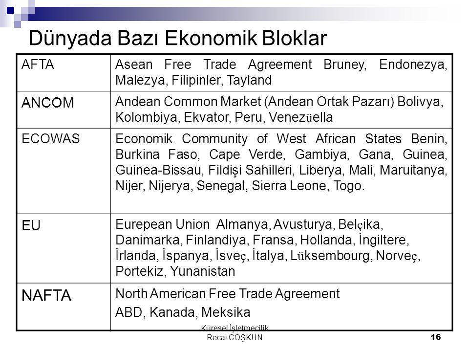 Küresel İşletmecilik Recai COŞKUN16 Dünyada Bazı Ekonomik Bloklar AFTAAsean Free Trade Agreement Bruney, Endonezya, Malezya, Filipinler, Tayland ANCOM