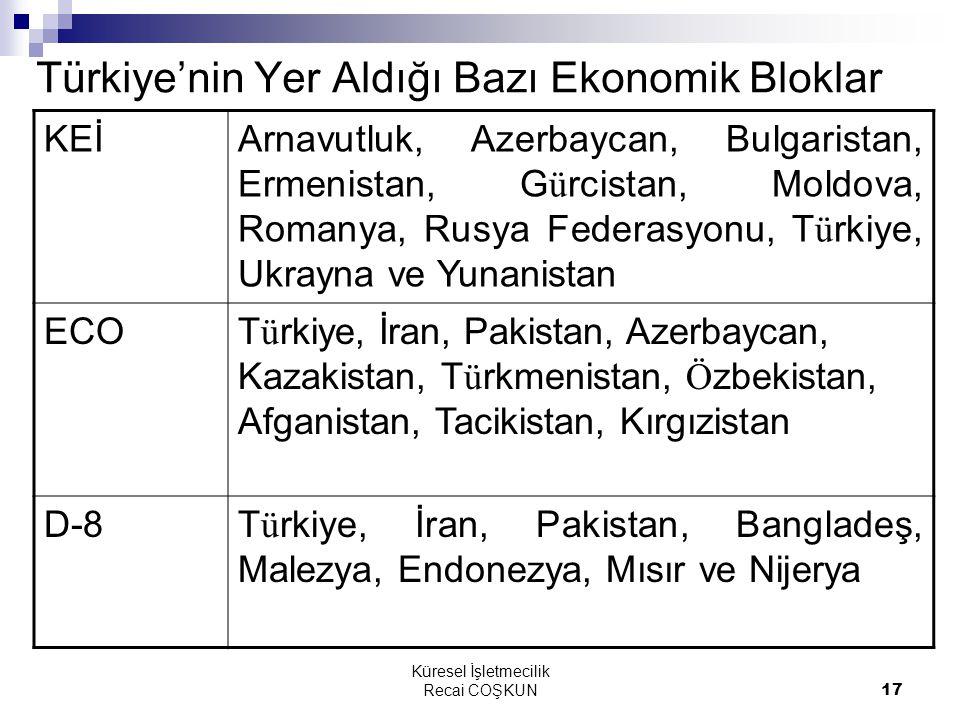 Küresel İşletmecilik Recai COŞKUN17 Türkiye'nin Yer Aldığı Bazı Ekonomik Bloklar KEİArnavutluk, Azerbaycan, Bulgaristan, Ermenistan, G ü rcistan, Mold
