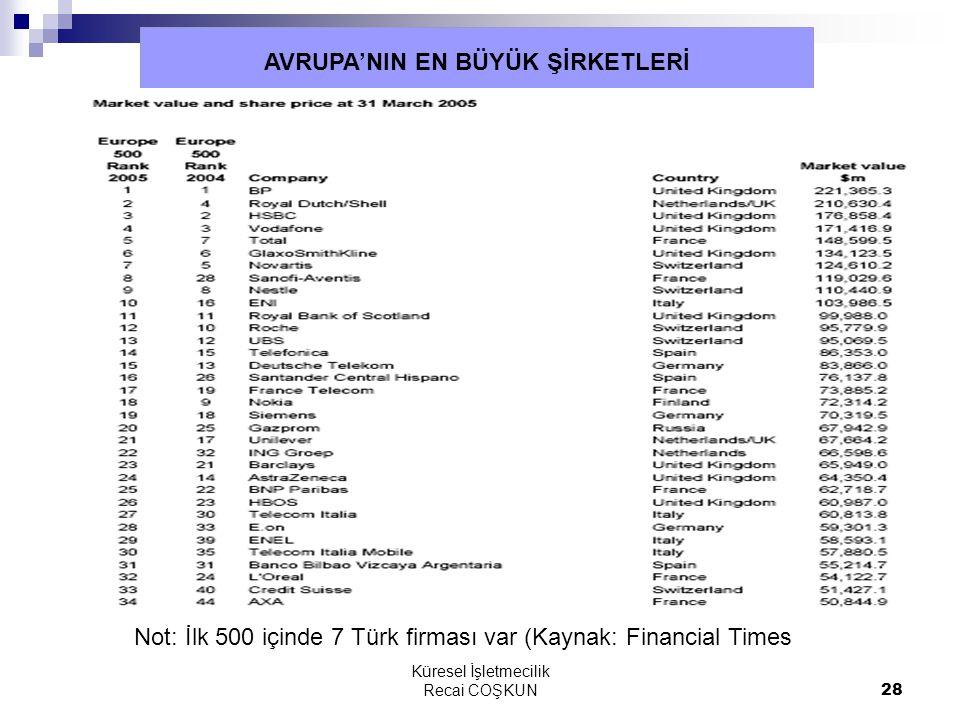 Küresel İşletmecilik Recai COŞKUN28 AVRUPA'NIN EN BÜYÜK ŞİRKETLERİ Not: İlk 500 içinde 7 Türk firması var (Kaynak: Financial Times
