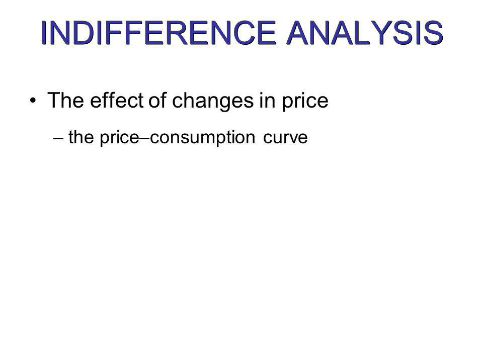 The effect of changes in price –the price–consumption curve INDIFFERENCE ANALYSIS