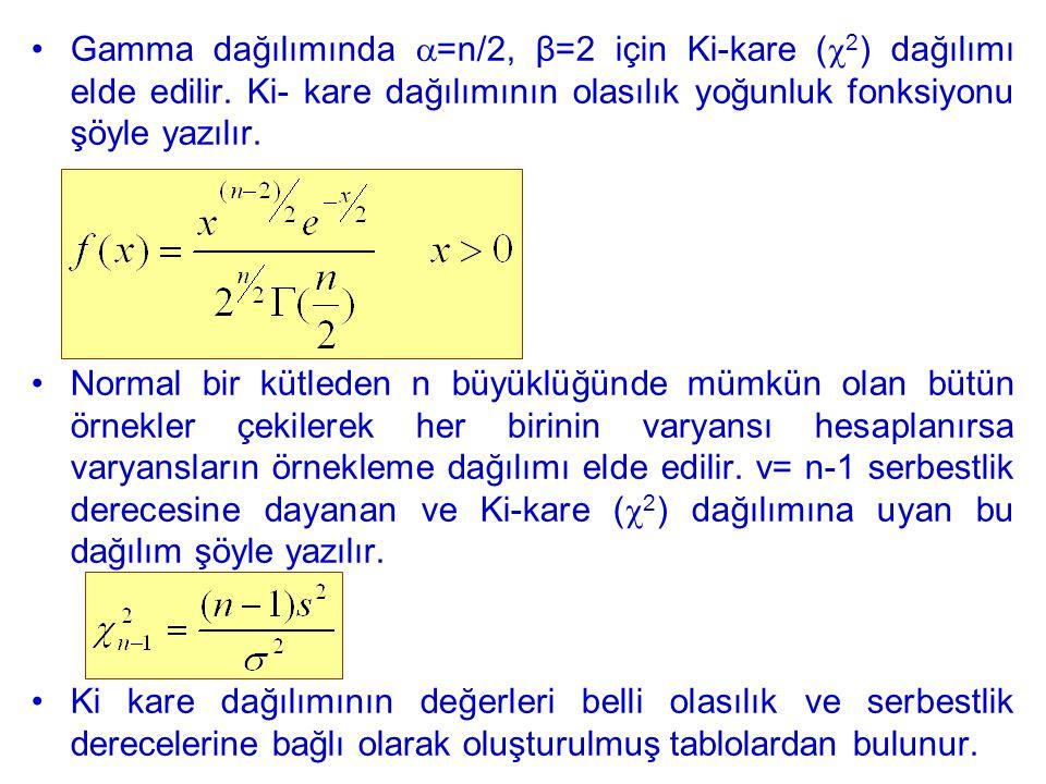 Gamma dağılımında  =n/2, β=2 için Ki-kare (  2 ) dağılımı elde edilir.