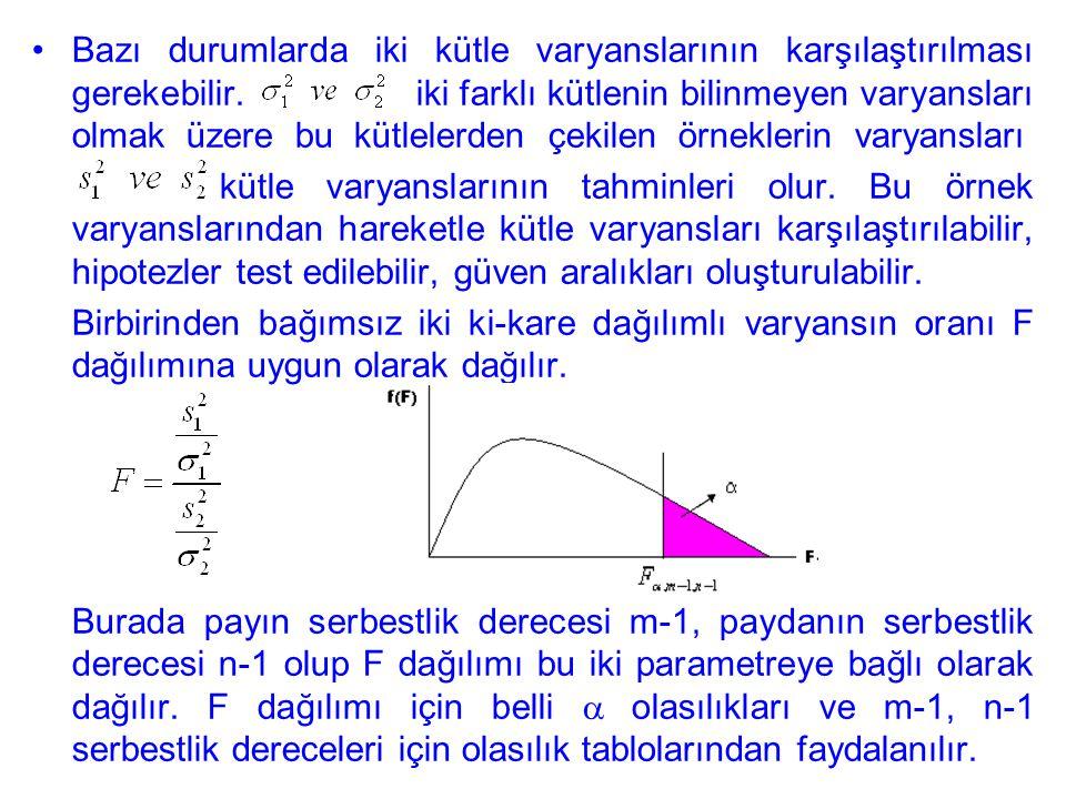 Bazı durumlarda iki kütle varyanslarının karşılaştırılması gerekebilir. iki farklı kütlenin bilinmeyen varyansları olmak üzere bu kütlelerden çekilen