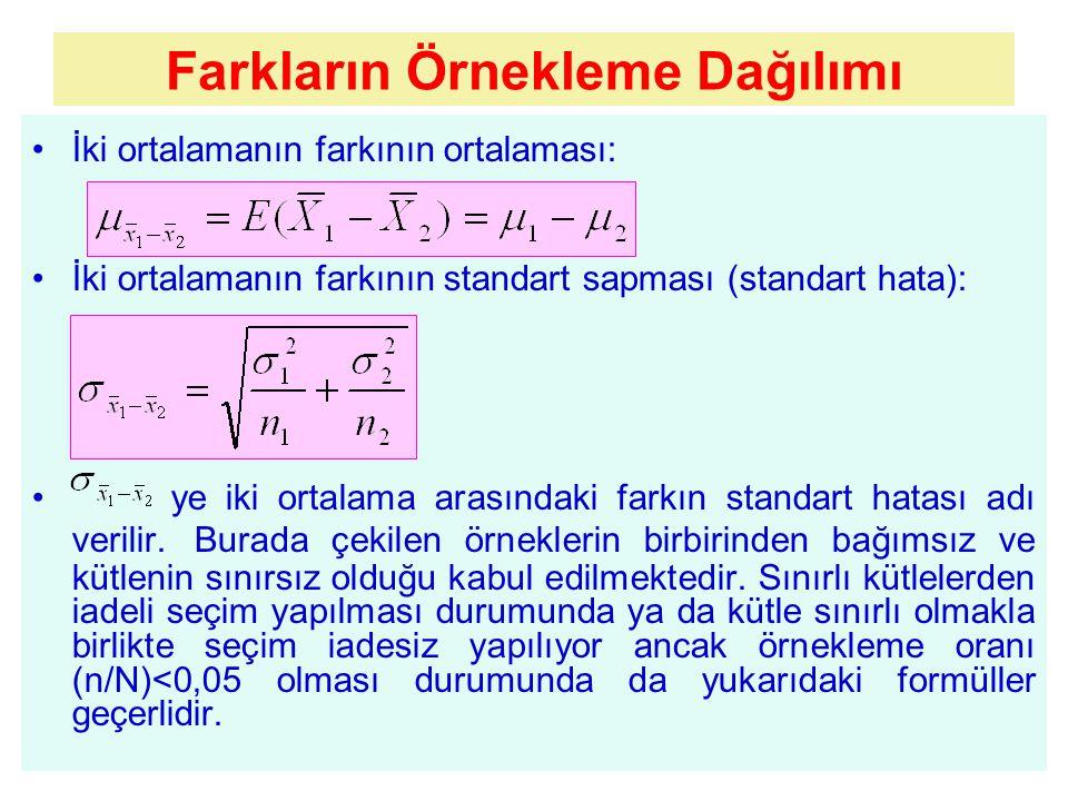 İki ortalamanın farkının ortalaması: İki ortalamanın farkının standart sapması (standart hata): ye iki ortalama arasındaki farkın standart hatası adı verilir.