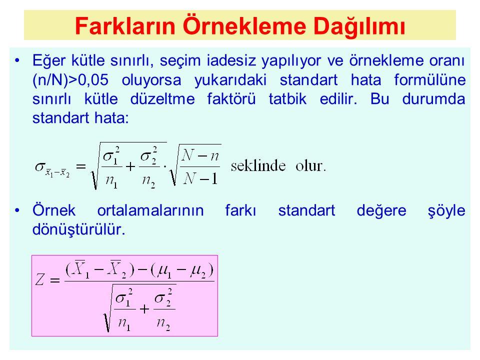 Eğer kütle sınırlı, seçim iadesiz yapılıyor ve örnekleme oranı (n/N)>0,05 oluyorsa yukarıdaki standart hata formülüne sınırlı kütle düzeltme faktörü tatbik edilir.