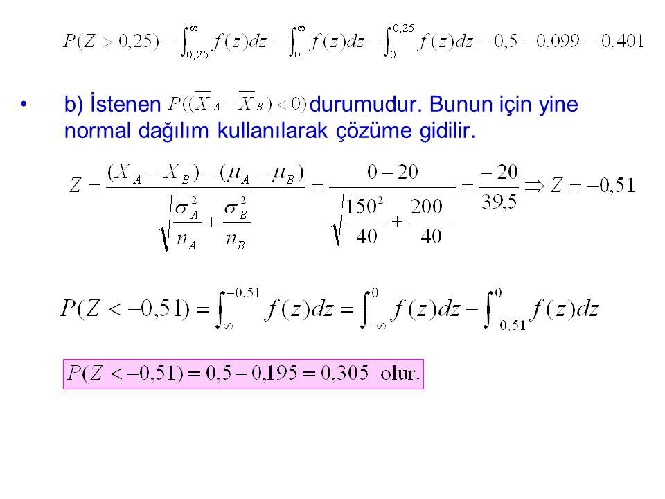 b) İstenen durumudur. Bunun için yine normal dağılım kullanılarak çözüme gidilir.