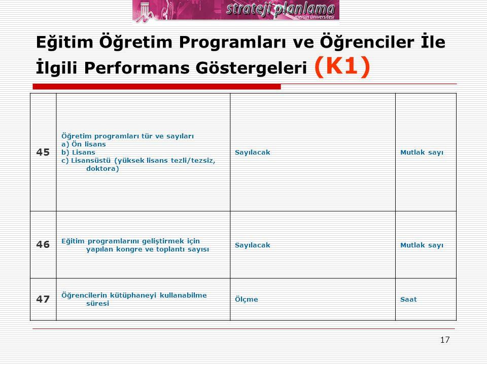 17 Eğitim Öğretim Programları ve Öğrenciler İle İlgili Performans Göstergeleri (K1) 45 Öğretim programları tür ve sayıları a) Ön lisans b) Lisans c) L