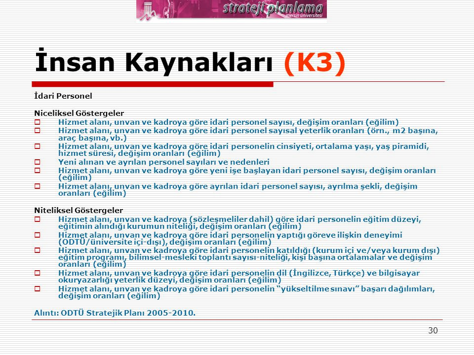 30 İnsan Kaynakları (K3) İdari Personel Niceliksel Göstergeler  Hizmet alanı, unvan ve kadroya göre idari personel sayısı, değişim oranları (eğilim)