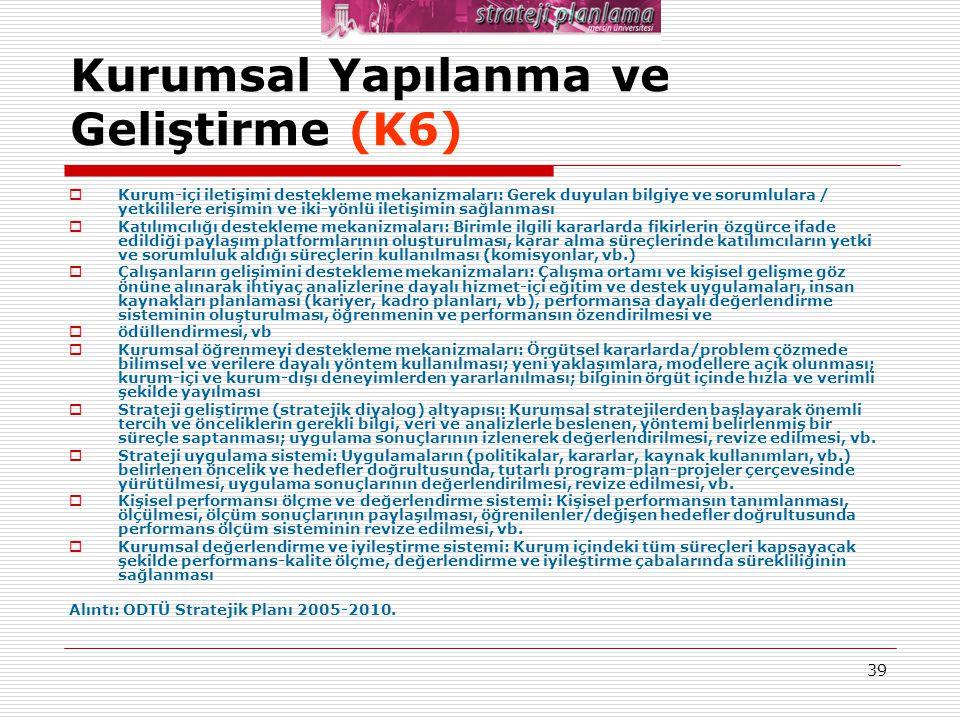 39 Kurumsal Yapılanma ve Geliştirme (K6)  Kurum-içi iletişimi destekleme mekanizmaları: Gerek duyulan bilgiye ve sorumlulara / yetkililere erişimin v