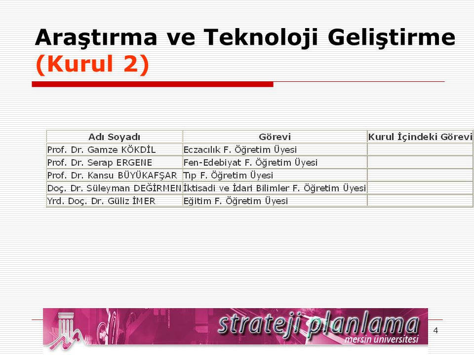 35 Fiziksel Altyapı (K4) Personel çalışma alanları (Ayrıca bkz.