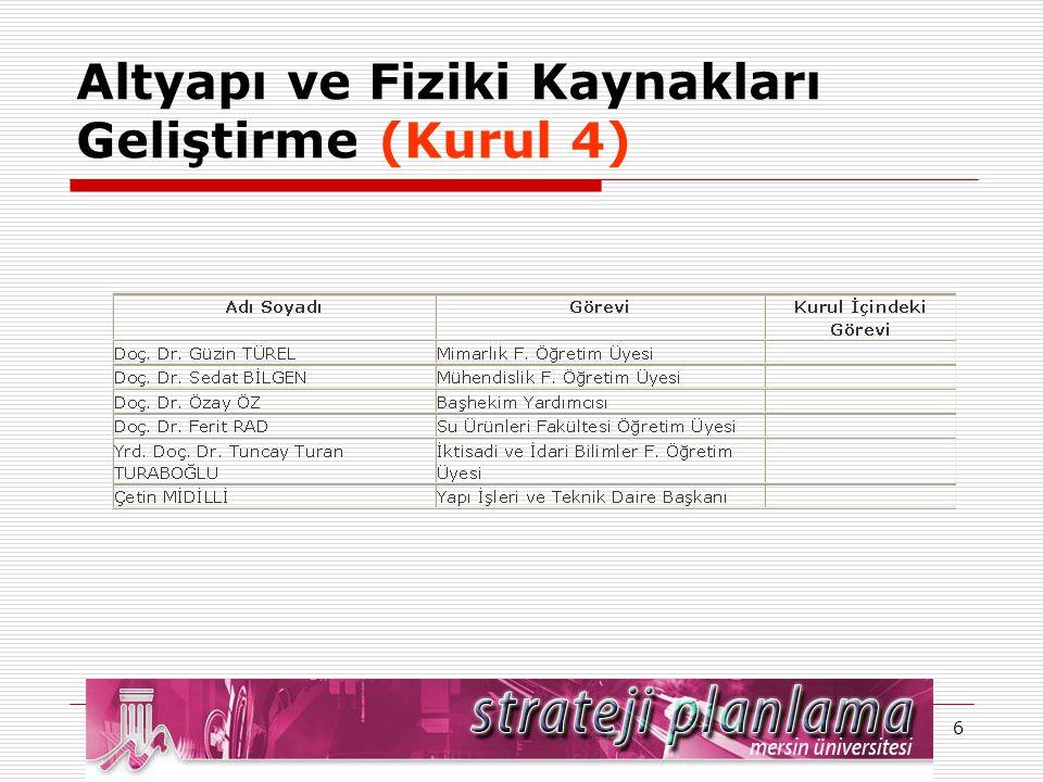 47 Paydaşlarla İlişkiler (K7) Ulusal  YÖK, Diğer Türk Üniversiteleri (ortak faaliyetler, aktif olarak çalışan ağlar , ÖYP, 35.