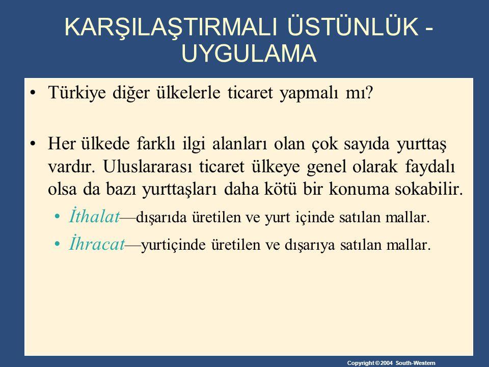 Copyright © 2004 South-Western KARŞILAŞTIRMALI ÜSTÜNLÜK - UYGULAMA Türkiye diğer ülkelerle ticaret yapmalı mı.