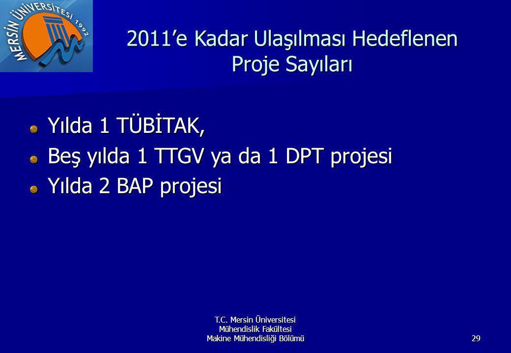 T.C. Mersin Üniversitesi Mühendislik Fakültesi Makine Mühendisliği Bölümü29 2011'e Kadar Ulaşılması Hedeflenen Proje Sayıları Yılda 1 TÜBİTAK, Beş yıl