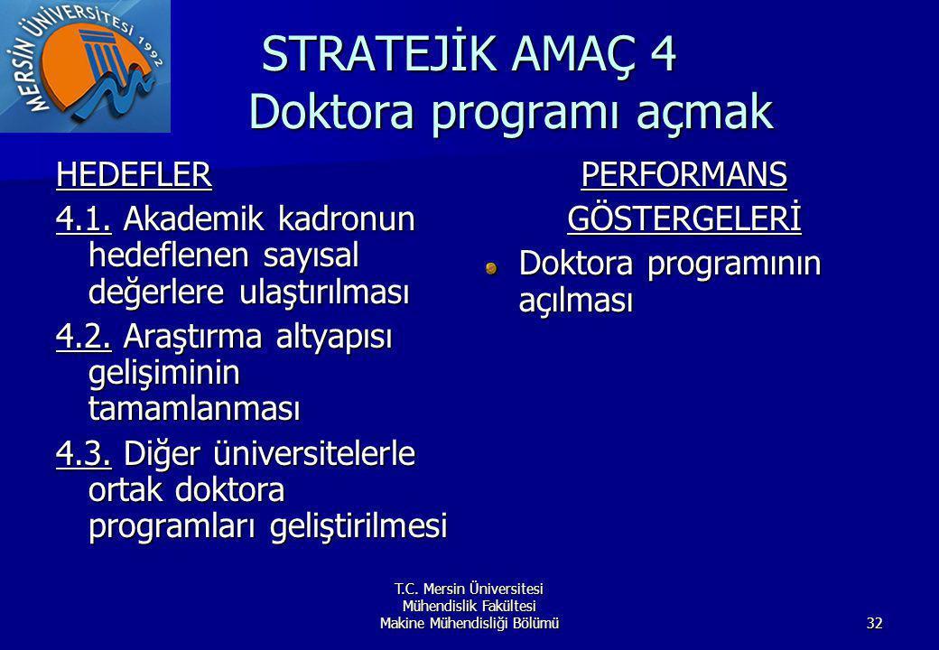 T.C. Mersin Üniversitesi Mühendislik Fakültesi Makine Mühendisliği Bölümü32 STRATEJİK AMAÇ 4 Doktora programı açmak HEDEFLER 4.1. Akademik kadronun he