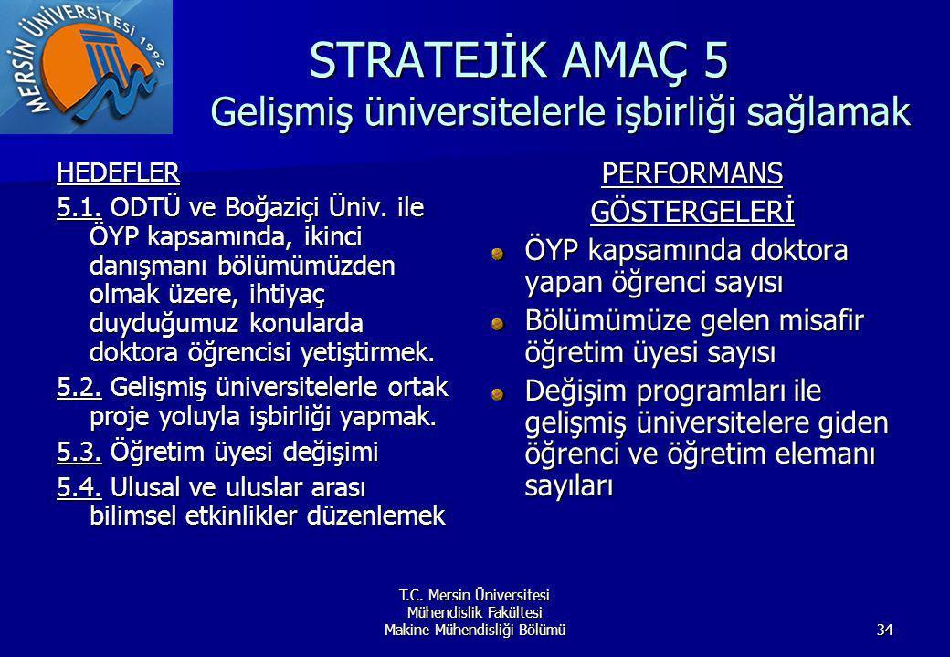 T.C. Mersin Üniversitesi Mühendislik Fakültesi Makine Mühendisliği Bölümü34 STRATEJİK AMAÇ 5 Gelişmiş üniversitelerle işbirliği sağlamak HEDEFLER 5.1.