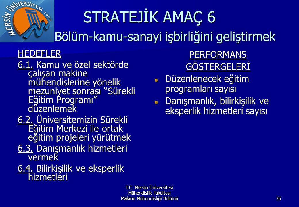T.C. Mersin Üniversitesi Mühendislik Fakültesi Makine Mühendisliği Bölümü36 STRATEJİK AMAÇ 6 Bölüm-kamu-sanayi işbirliğini geliştirmek HEDEFLER 6.1. K