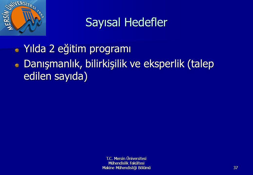 T.C. Mersin Üniversitesi Mühendislik Fakültesi Makine Mühendisliği Bölümü37 Sayısal Hedefler Yılda 2 eğitim programı Danışmanlık, bilirkişilik ve eksp