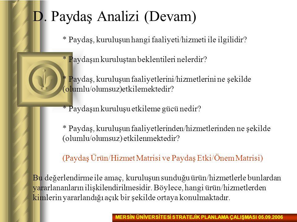 D.Paydaş Analizi (Devam) * Paydaş, kuruluşun hangi faaliyeti/hizmeti ile ilgilidir.