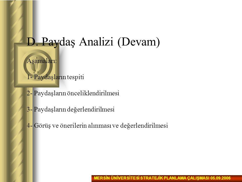 D. Paydaş Analizi (Devam) Aşamaları: 1- Paydaşların tespiti 2- Paydaşların önceliklendirilmesi 3- Paydaşların değerlendirilmesi 4- Görüş ve önerilerin