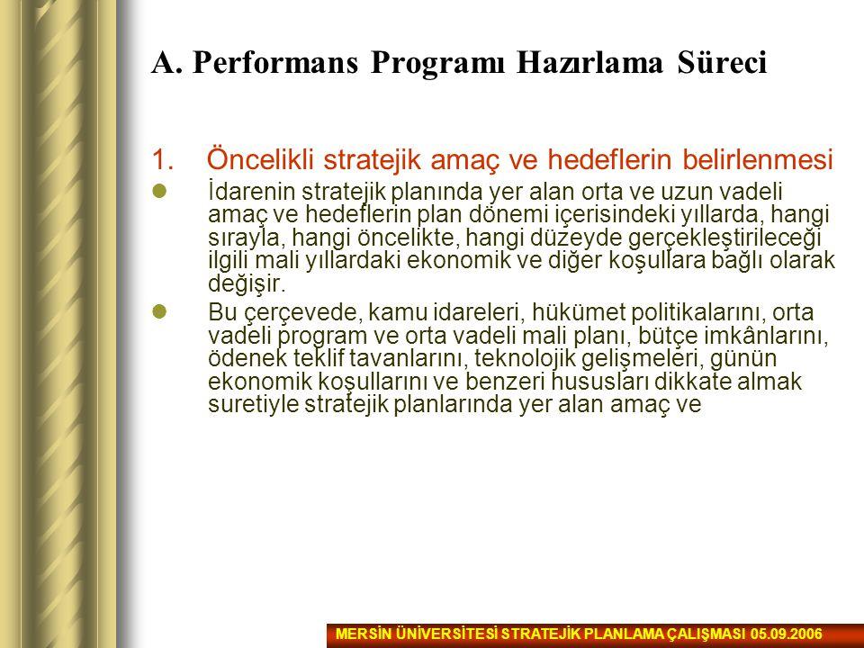 A. Performans Programı Hazırlama Süreci 1. Öncelikli stratejik amaç ve hedeflerin belirlenmesi İdarenin stratejik planında yer alan orta ve uzun vadel