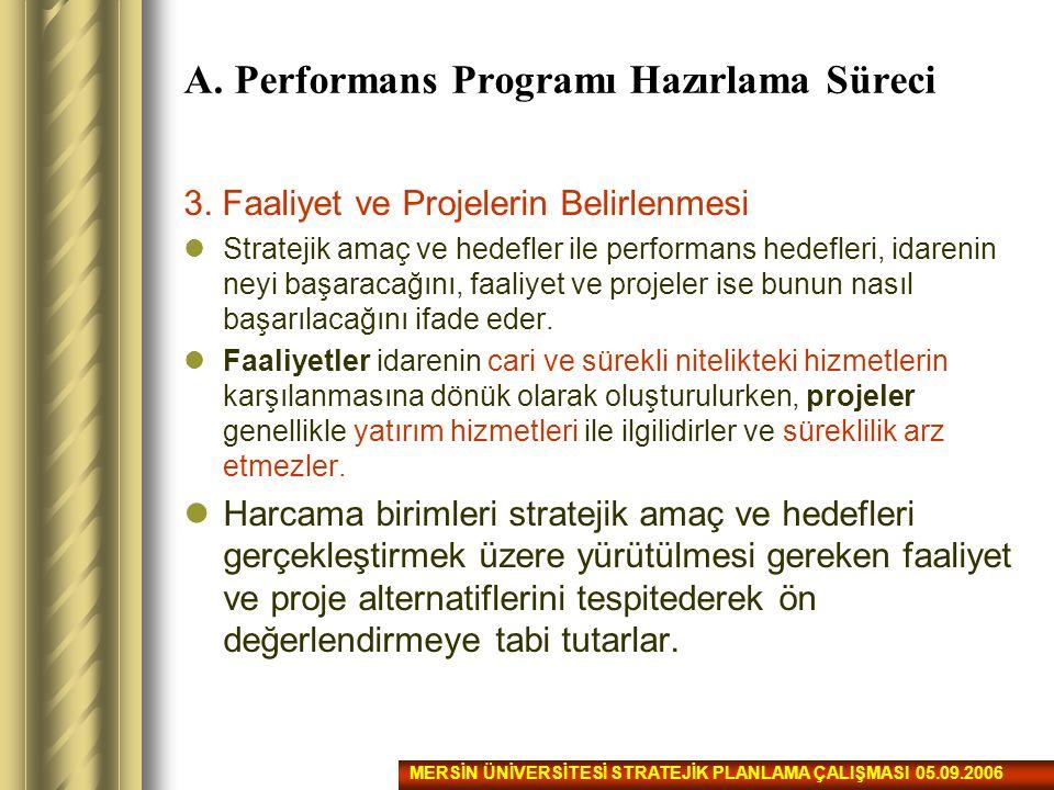 A. Performans Programı Hazırlama Süreci 3. Faaliyet ve Projelerin Belirlenmesi Stratejik amaç ve hedefler ile performans hedefleri, idarenin neyi başa