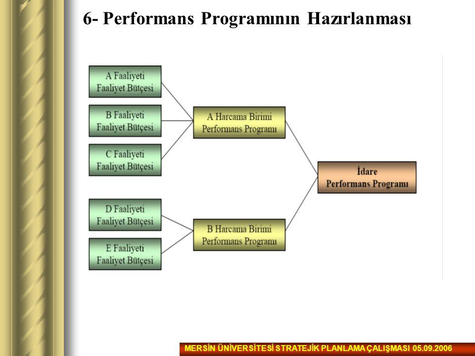 6- Performans Programının Hazırlanması MERSİN ÜNİVERSİTESİ STRATEJİK PLANLAMA ÇALIŞMASI 05.09.2006