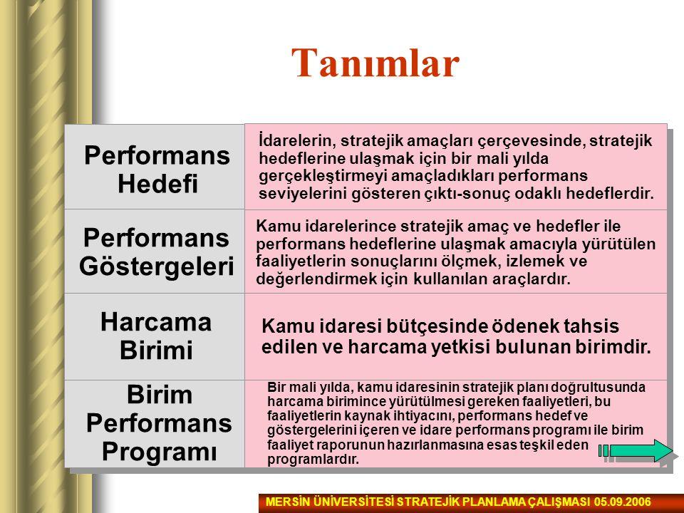 Tanımlar Performans Hedefi Performans Göstergeleri Harcama Birimi Birim Performans Programı İdarelerin, stratejik amaçları çerçevesinde, stratejik hed