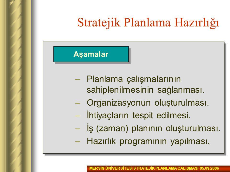 Stratejik Planlama Hazırlığı –Planlama çalışmalarının sahiplenilmesinin sağlanması. –Organizasyonun oluşturulması. –İhtiyaçların tespit edilmesi. –İş