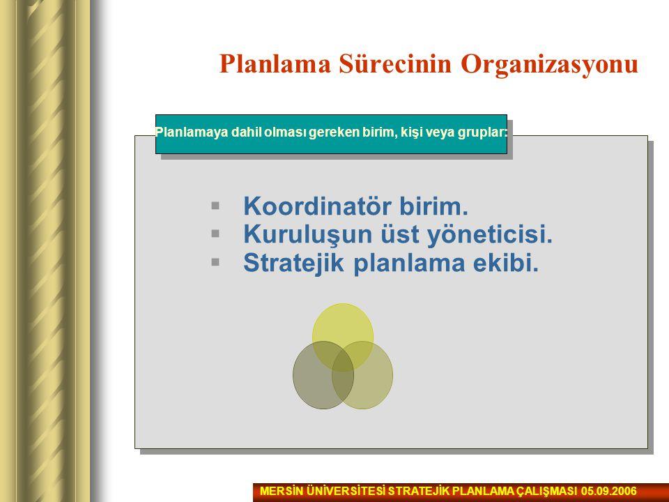Planlama Sürecinin Organizasyonu Planlamaya dahil olması gereken birim, kişi veya gruplar:  Koordinatör birim.  Kuruluşun üst yöneticisi.  Strateji