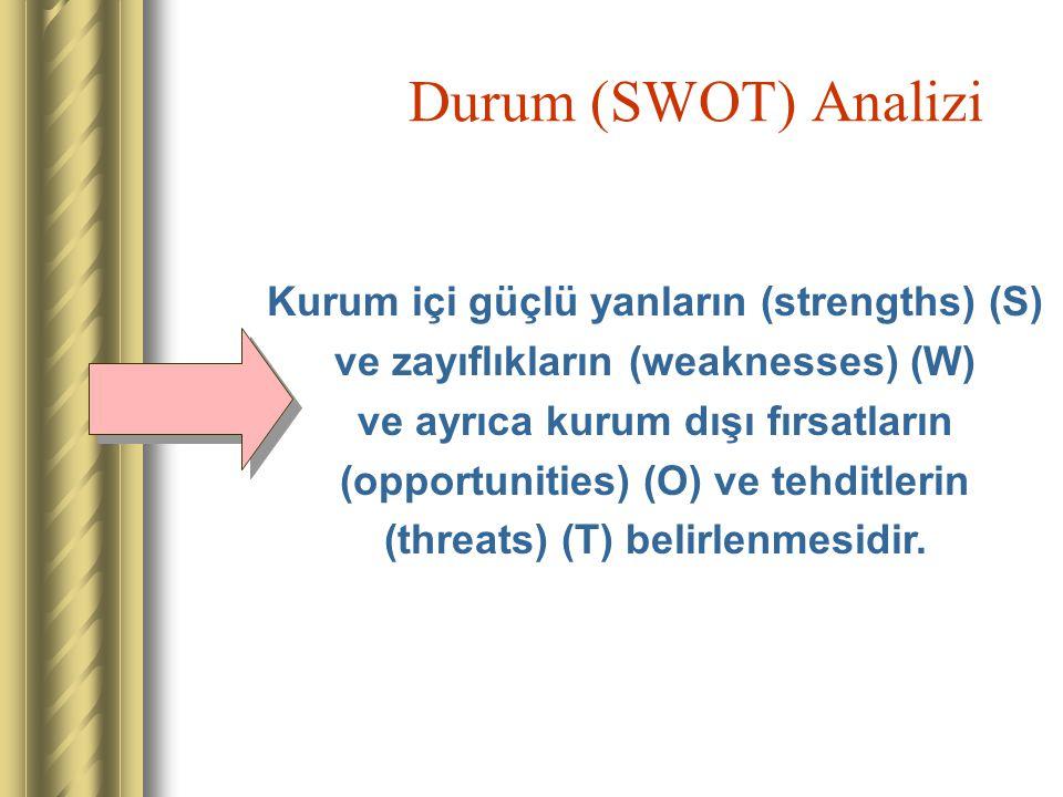 Durum (SWOT) Analizi Kurum içi güçlü yanların (strengths) (S) ve zayıflıkların (weaknesses) (W) ve ayrıca kurum dışı fırsatların (opportunities) (O) v