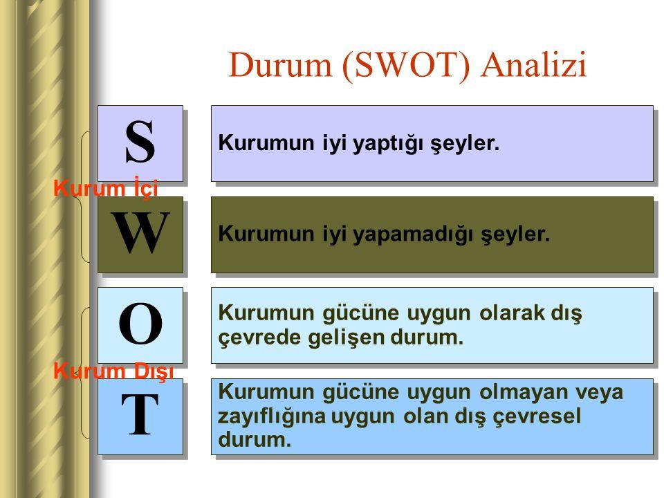 Durum (SWOT) Analizi ©South-Western College Publishing S S W W O O T T Kurumun iyi yaptığı şeyler. Kurumun iyi yapamadığı şeyler. Kurumun gücüne uygun