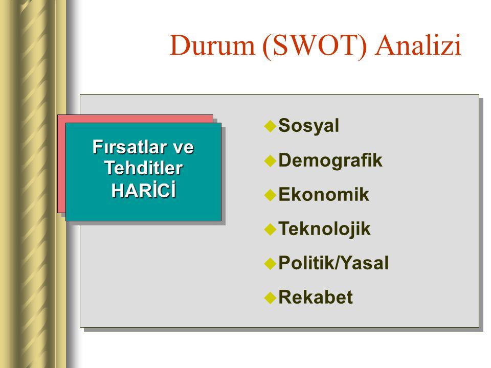 Durum (SWOT) Analizi Fırsatlar ve TehditlerHARİCİ TehditlerHARİCİ  Sosyal  Demografik  Ekonomik  Teknolojik  Politik/Yasal  Rekabet